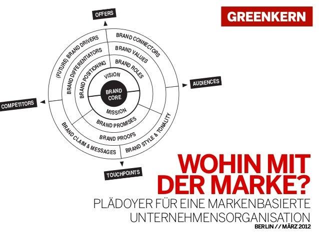 WOHINMIT DERMARKE? PLÄDOYERFÜREINEMARKENBASIERTE UNTERNEHMENSORGANISATION BERLIN//MÄRZ2012 (FUTURE)BR AND DRIVERS BRAND CL...
