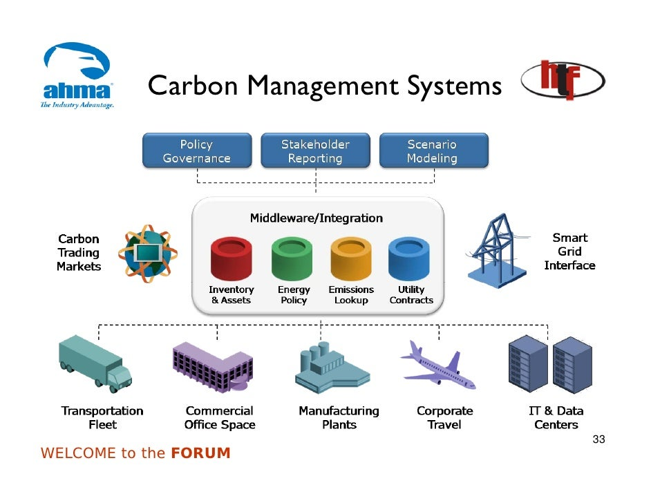merloni scm case study We will show you mini supply chain case studies in 6 industries and 6 standalone cases that show how world's leading companies manage their supply chain.
