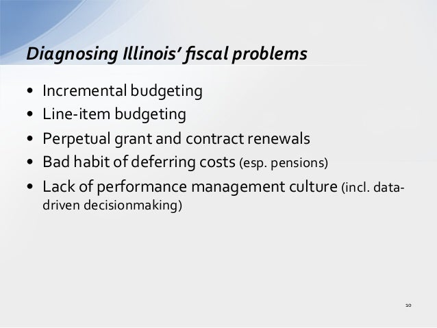 incremental budgeting Incremental budgeting is budgeting based on slight changes from the preceding period's budgeted results or actual results this is a common approach in businesses where management does not intend to spend a great deal of time formulating budgets, or where it does not perceive any great need to condu.