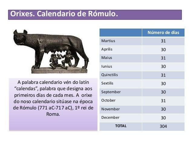 Orixes. Calendario de Rómulo.                                                          Número de días                     ...