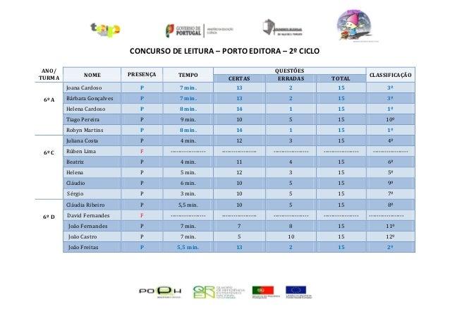 CONCURSO DE LEITURA – PORTO EDITORA – 2º CICLO ANO/                                                                       ...