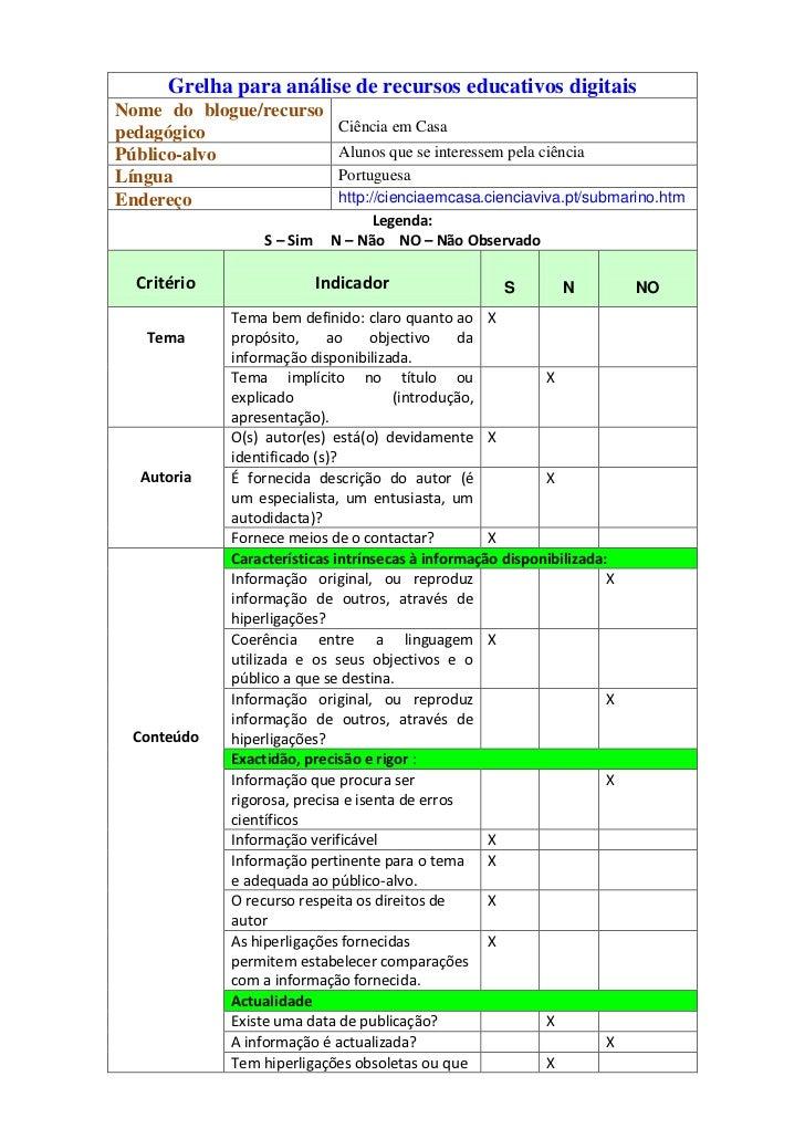 Grelha para análise de recursos educativos digitaisNome do blogue/recursopedagógico                    Ciência em CasaPúbl...