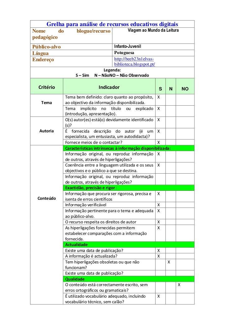 Grelha para análise de recursos educativos digitais