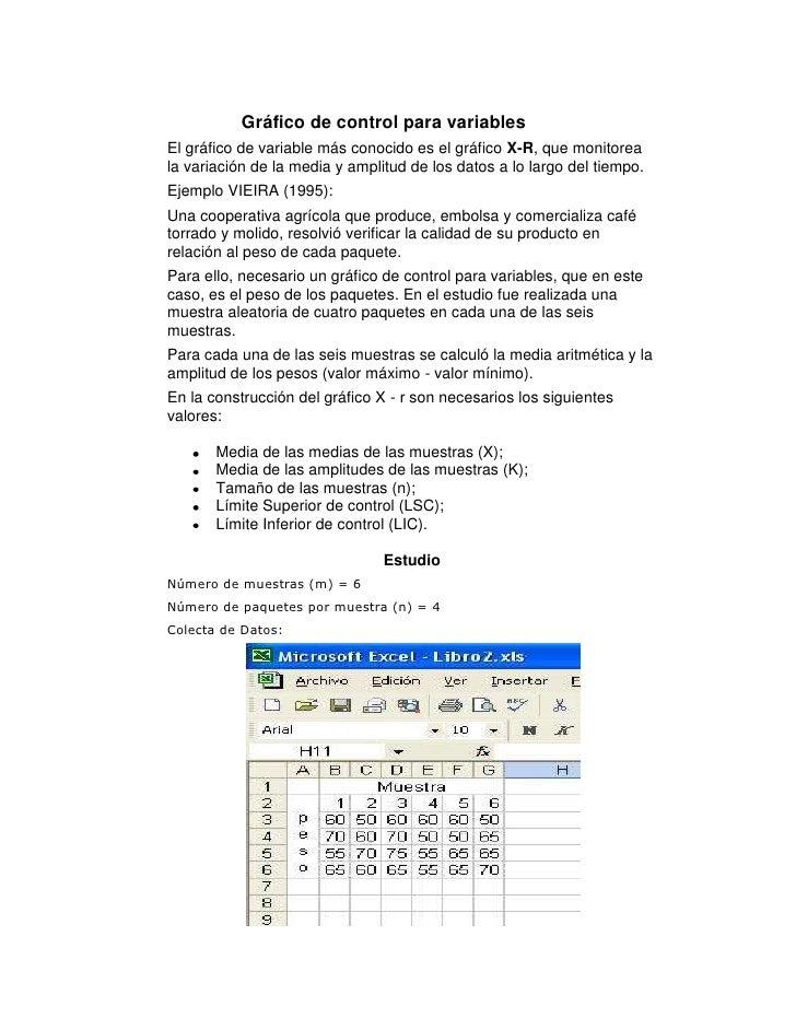 Gráfico de control para variables