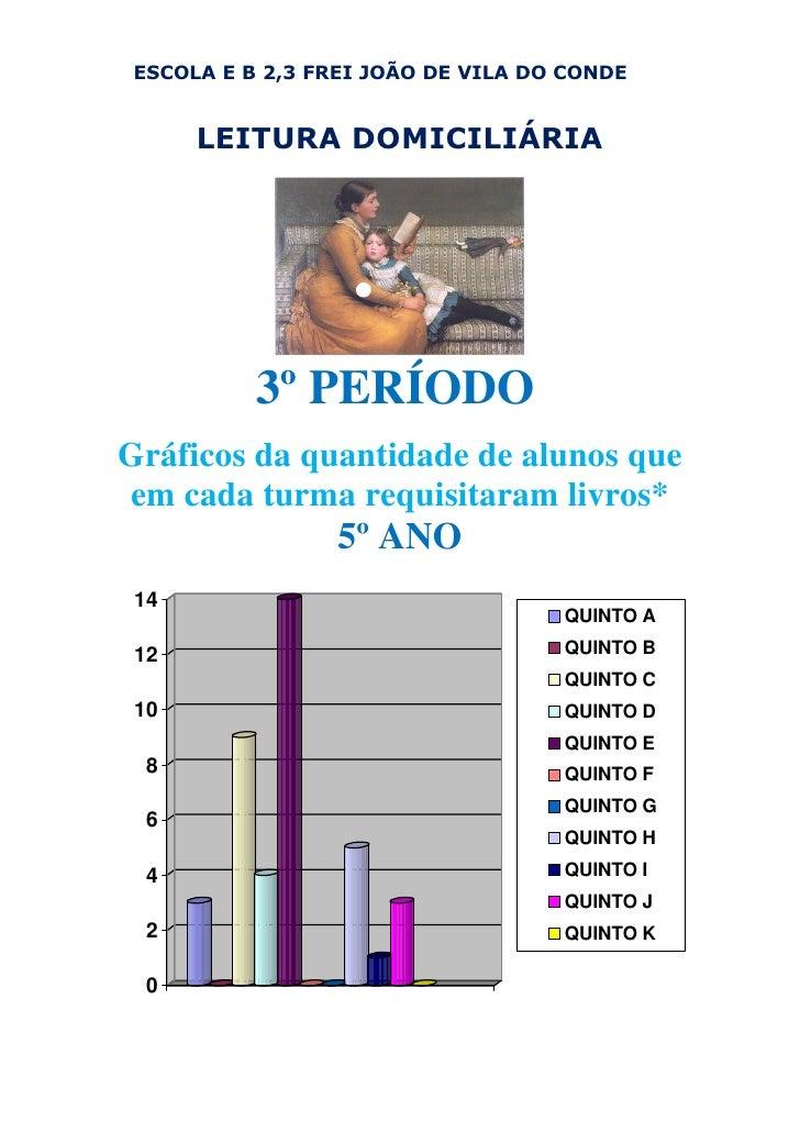 ESCOLA E B 2,3 FREI JOÃO DE VILA DO CONDE         LEITURA DOMICILIÁRIA                3º PERÍODO Gráficos da quantidade de...
