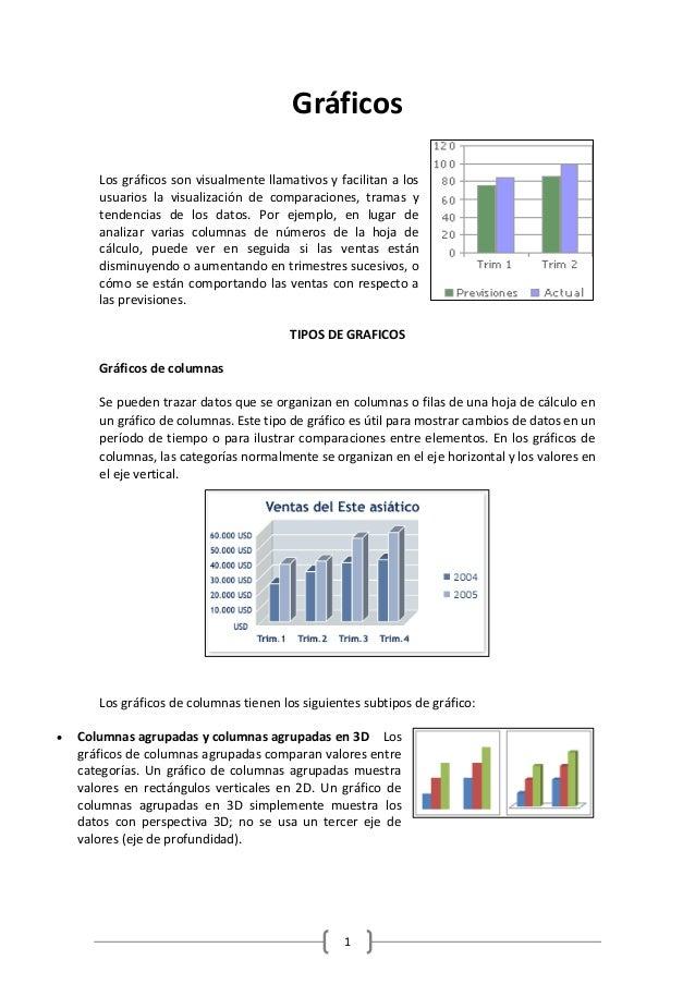 1 Gráficos Los gráficos son visualmente llamativos y facilitan a los usuarios la visualización de comparaciones, tramas y ...