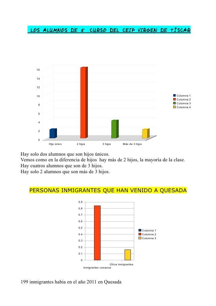 LOS ALU MNOS DE 5º CURSO DEL CEIP VIRGEN DE TÍSCAR       16       14       12       10                                    ...