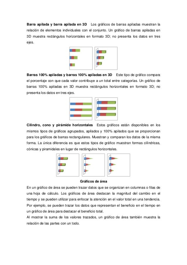 Barras Apiladas Excel Barra Apilada y Barra Apilada