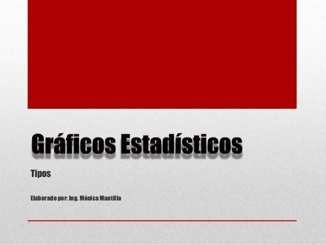 Tipos  Elaborado por: Ing. Mónica Mantilla