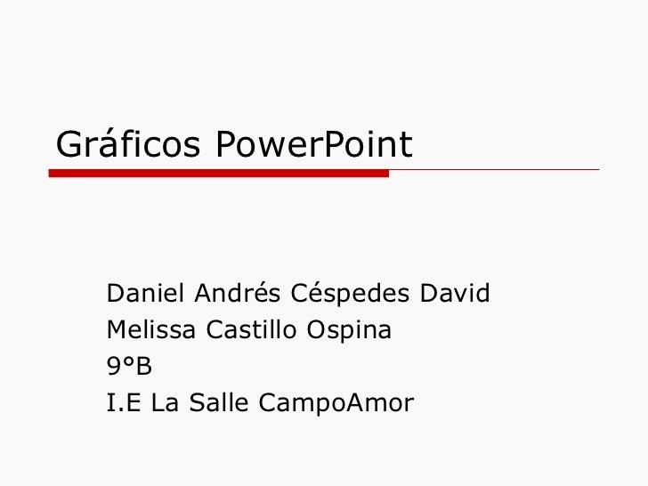 Gráficos PowerPoint Daniel Andrés Céspedes David Melissa Castillo Ospina 9°B  I.E La Salle CampoAmor