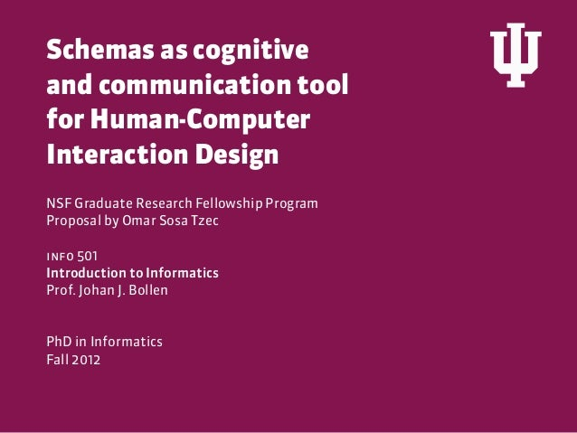 Schemas as cognitive and communication tool for Human-Computer Interaction Design