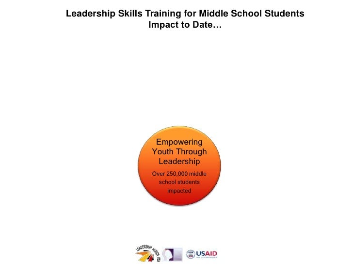 Leadership Skills Training for Middle School Students: Impact to Date...