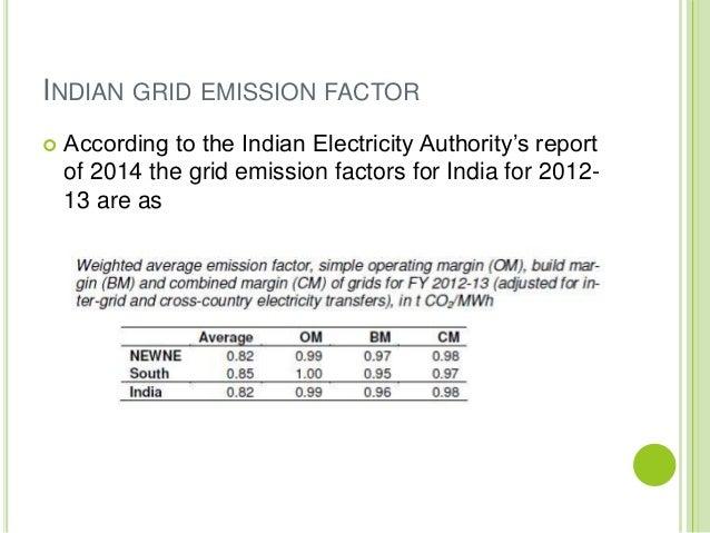 Grid electricity emission factor