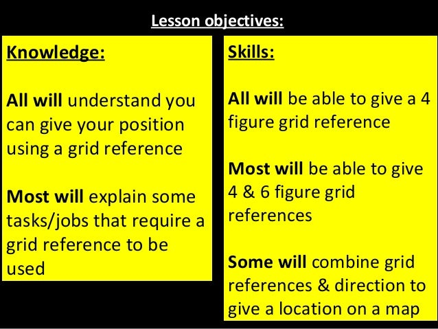 Lesson objectives: Knowledge: All will understand you can give your position using a grid reference Most will explain some...
