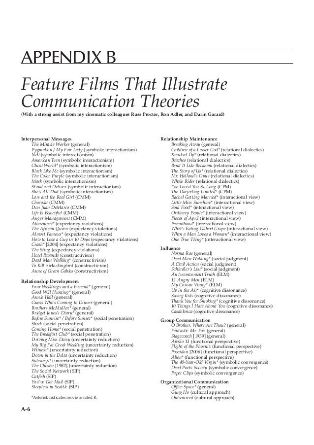 APPENDIX BFeature Films That IllustrateCommunication Theories(With a strong assist from my cinematic colleagues Russ Proct...