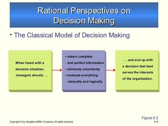 """the rational model of a business organization In the development of organization theory, the belief in the """"one best way"""" and the closed, rational model of organizations (scott 1987) gradually came under attack after world war ii one of the early attackers was herbert a simon, who developed a."""