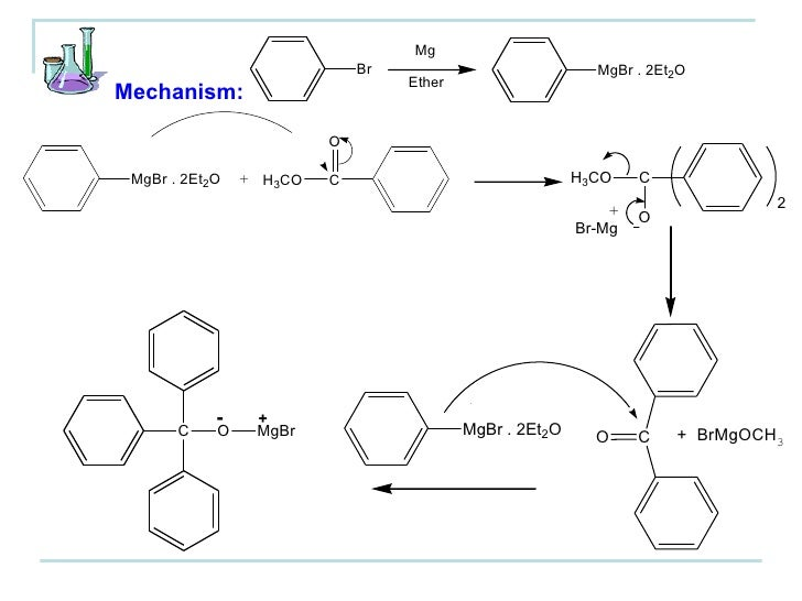"""grignard synthesis of triphenylmethanol patrick Adaptor (19/2214/20) grignard reaction: synthesis of triphenylmethanol pre- lab: ➢ in the """"equations"""" section, besides the main equations, also: 1) draw the."""