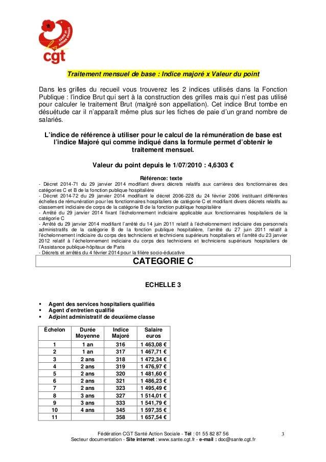 Cgt grilles indiciaires 2014 fonction publique hospitali re - Grille echelon categorie c ...