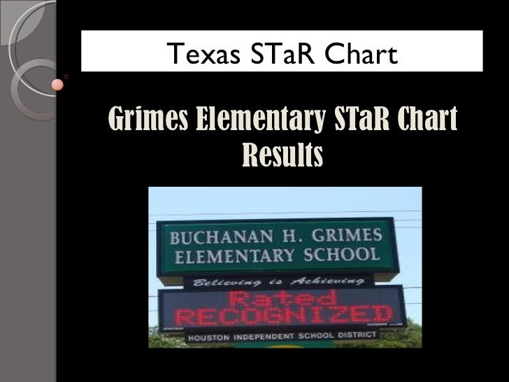 Grimes Elementary STaR Chart Results Texas STaR Chart