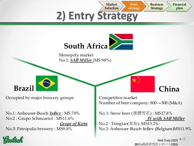 grolsch company case study Grolsch brand covers the brand analysis in terms of swot, stp and competition along with the above analysis, segmentation, target group and positioning the tagline, slogan & usp are covered.