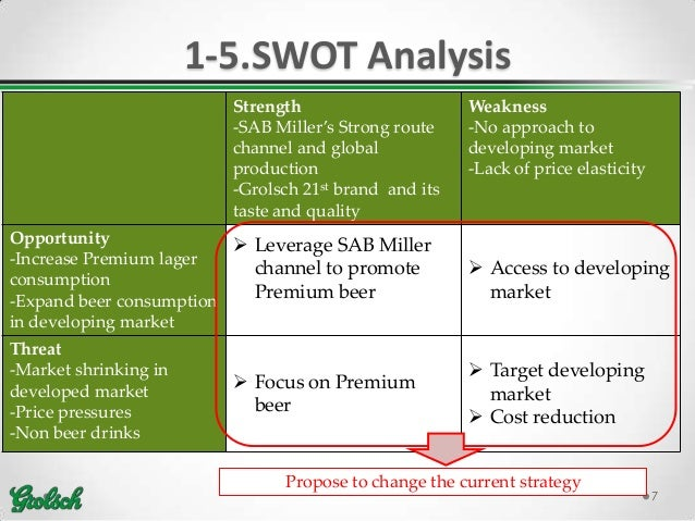 sab miller swot analysis Pret a manger: brazil swot analysis when this definition is applied to sabmiller, two things become apparent first, sab miller deals with alcohol which is classed as a mature product whose sales are limited by the fact that customers do not need higher quantities.