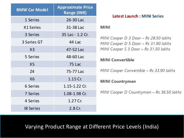 Bmw Pricing Strategies