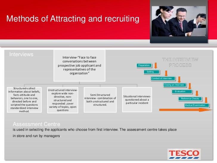 weakness job interview