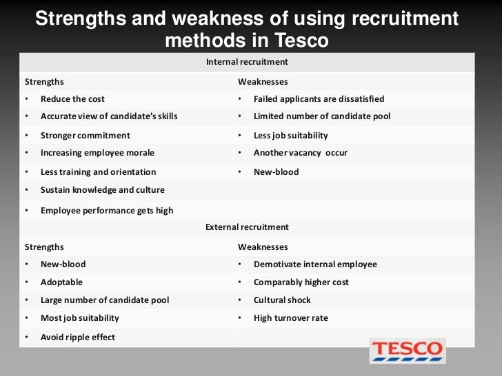 recruitment and selection at tesco answer Tesco is the biggest private sector employer in the uk the company has more  than 360,000 employees worldwide in the uk, tesco stores range from small.