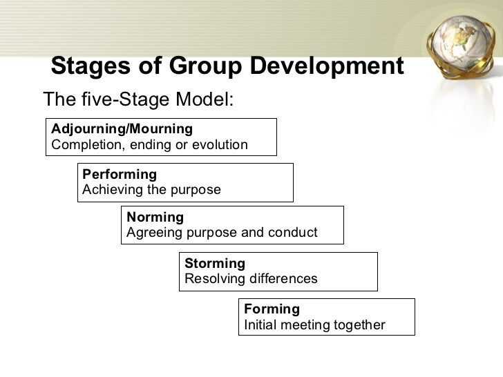 five pages of group development Tuckman's stages of group development the forming–storming–norming–performing model of group development was first proposed by bruce tuckman in.