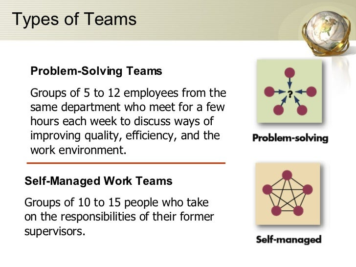 Small Group Problem Solving