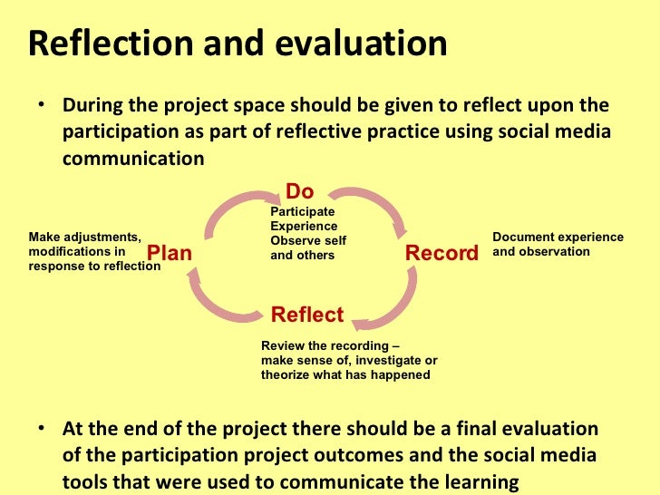 how to write group project reflection