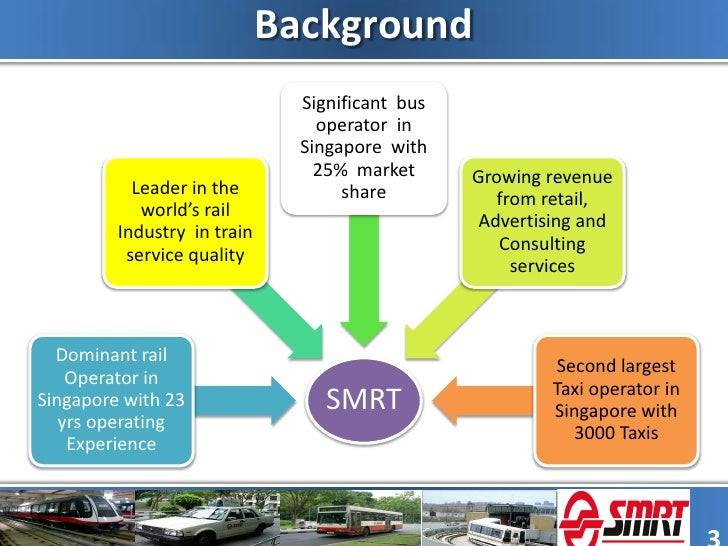 smrt mission The mission of the smrt is to advance global education in the field of magnetic resonance i deliver relevant and current education be the leader in providing the highest quality educational opportunities for the global mr community.