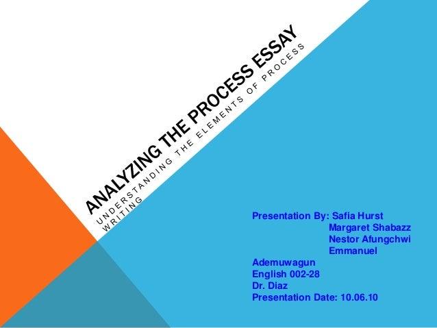 Presentation By: Safia Hurst Margaret Shabazz Nestor Afungchwi Emmanuel Ademuwagun English 002-28 Dr. Diaz Presentation Da...