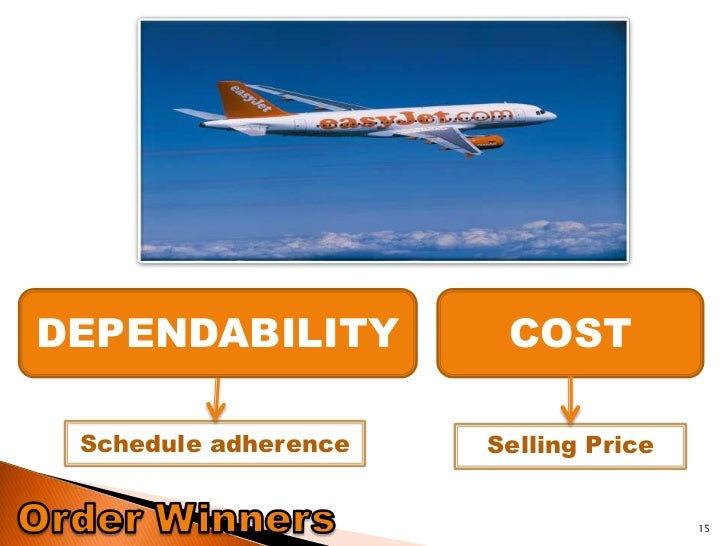 the marketing strategies implemented by the airline easyjet marketing essay By 2000, the commercial airline industry accounted for more than a trillion dollars  a  define the marketing plan—identify the specific goals to be achieved, and  means by  implement strategies and integrating plans through  include the  europe's easyjet, or asia's tiger airways  resources is enhanced by a strategy  of.