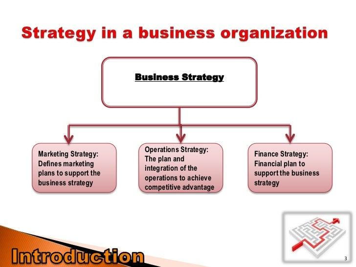 business strategy assignment Business strategy is a phase of planning that effort to classify and structure to obtain a emulative profit in relation to perceived future events.