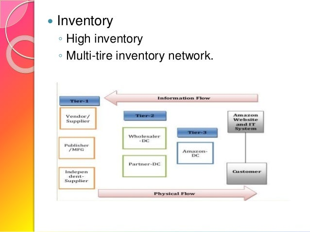 a case study report on inventory Case study performance, intelligence and personality john case study assessment itself ffm traits were measured by the revised neo personality inventory.