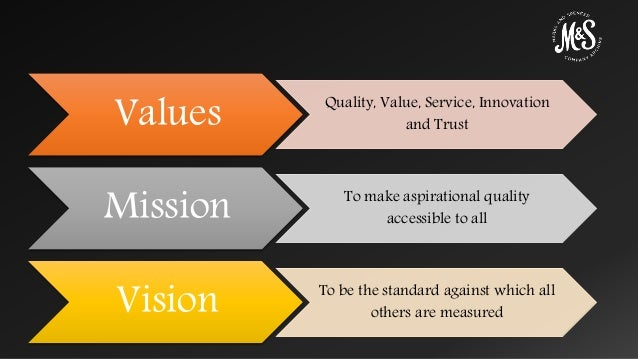 marks and spencer s mission vision statement Strategic management in the way that marks & spencer used to such a sense of mission defines the firm's strategy a firm also needs.
