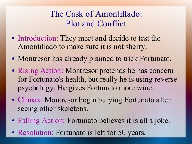 water pollution an essay The Cask of Amontillado Essay