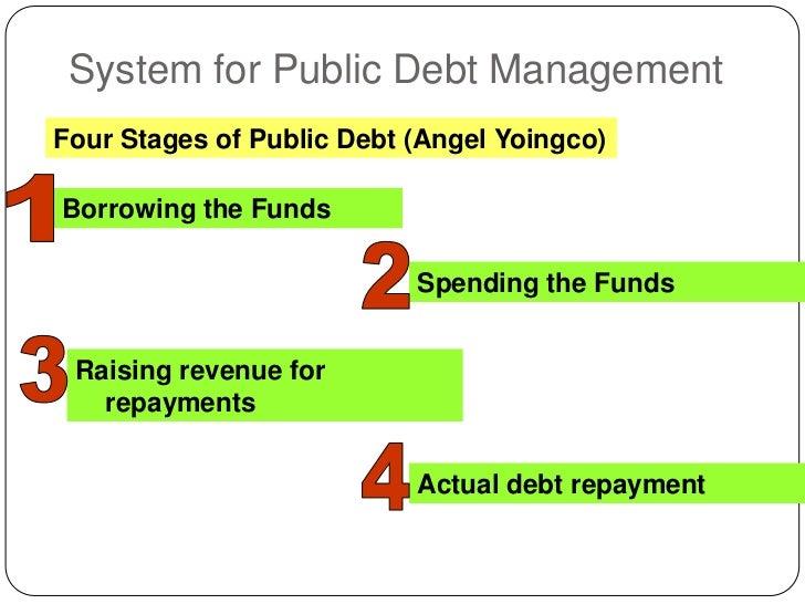 Public Debt in Philippines