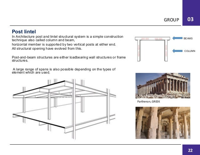 Structural Framing Systems : Basic structural system in architecture