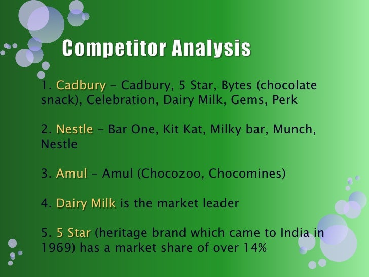 cadbury dairy milk 4cs 4ps swot Your official source on us higher education educationusastategov what is marketing marketing is not advertising.