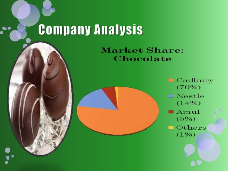 cadbury dairy milk 4cs 4ps swot Cadbury dairy milk 4cs 4ps swot 8150 words | 33 pages iv) place 4)  comments 5) swot analysis product category: chocolate.