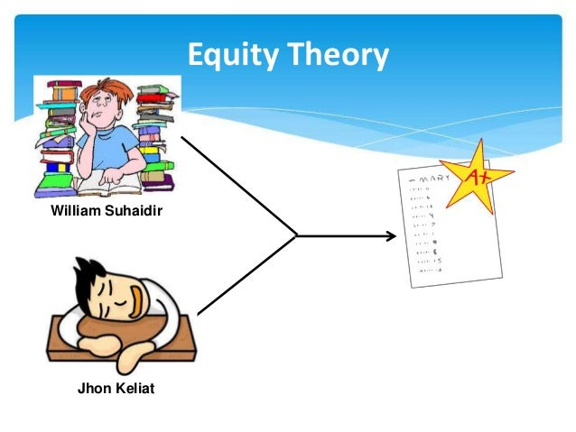 equity theory in the workplace essay Adams' equity theory calls for a fair balance to be struck between an employee's inputs (hard work, skill level, acceptance, enthusiasm, and so on) and an employee's outputs (salary, benefits, intangibles such as recognition, and so on).