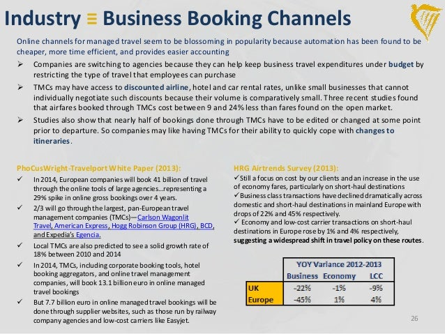 "ryanair customer value analysis Contents 2 financial highlights plus products, travel extras in the app and our ""one flick"" payment feature, an improved ""my ryanair"" customer profile."