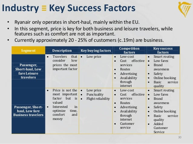 key success factors in toys industry Read key success factors of strategic sourcing an empirical study of the hong kong toy industry, industrial management & data systems on deepdyve, the largest.
