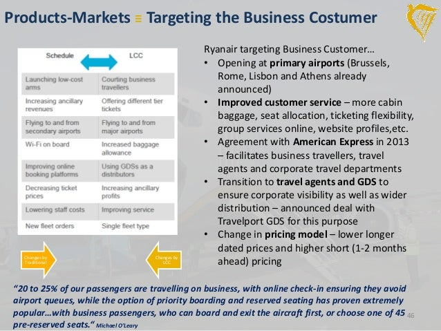 economic business strategies of ryanair These factors could be positive for ryanair however,  pestel analysis of ryanair by adamkasi | jan 14,  due to economic recession in europe,.