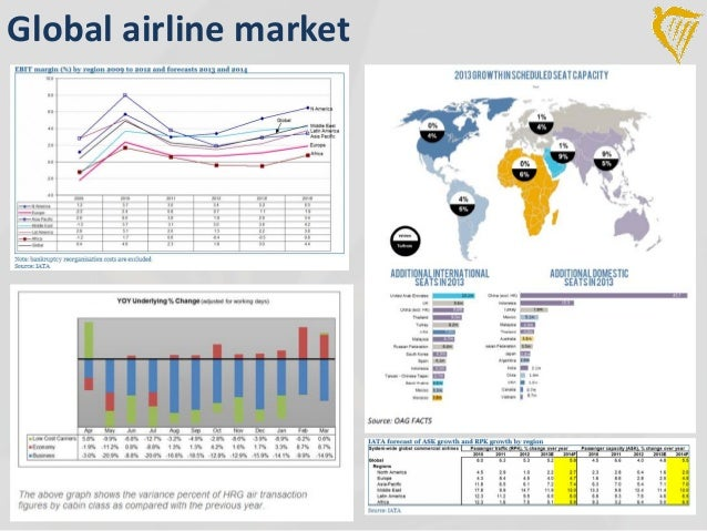 value creation in the airline industry The airline industry is one of the most capital-intensive, tying up vast  with any sense of whether their decisions are actually creating value.