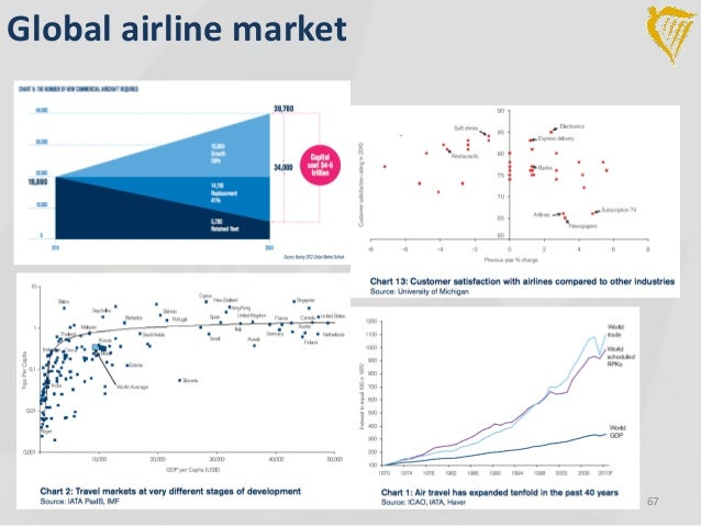 etihad value chain analysis Value chain costing analysis as an approach to evaluate market price volatilities due to changing energy prices s albrecht, h krieg & m jäger.