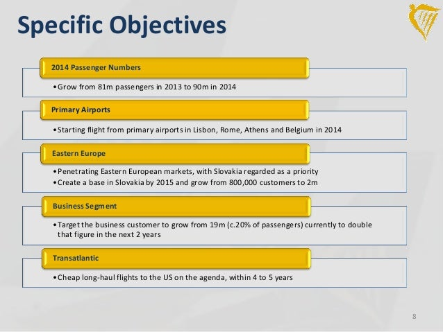 value chain ryanair essay The objective of ryanair is to be the number one company in terms  the  porter's value chain is a chain with various activities for the company.
