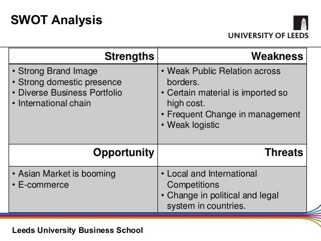 Marks and Spencer SWOT Analysis